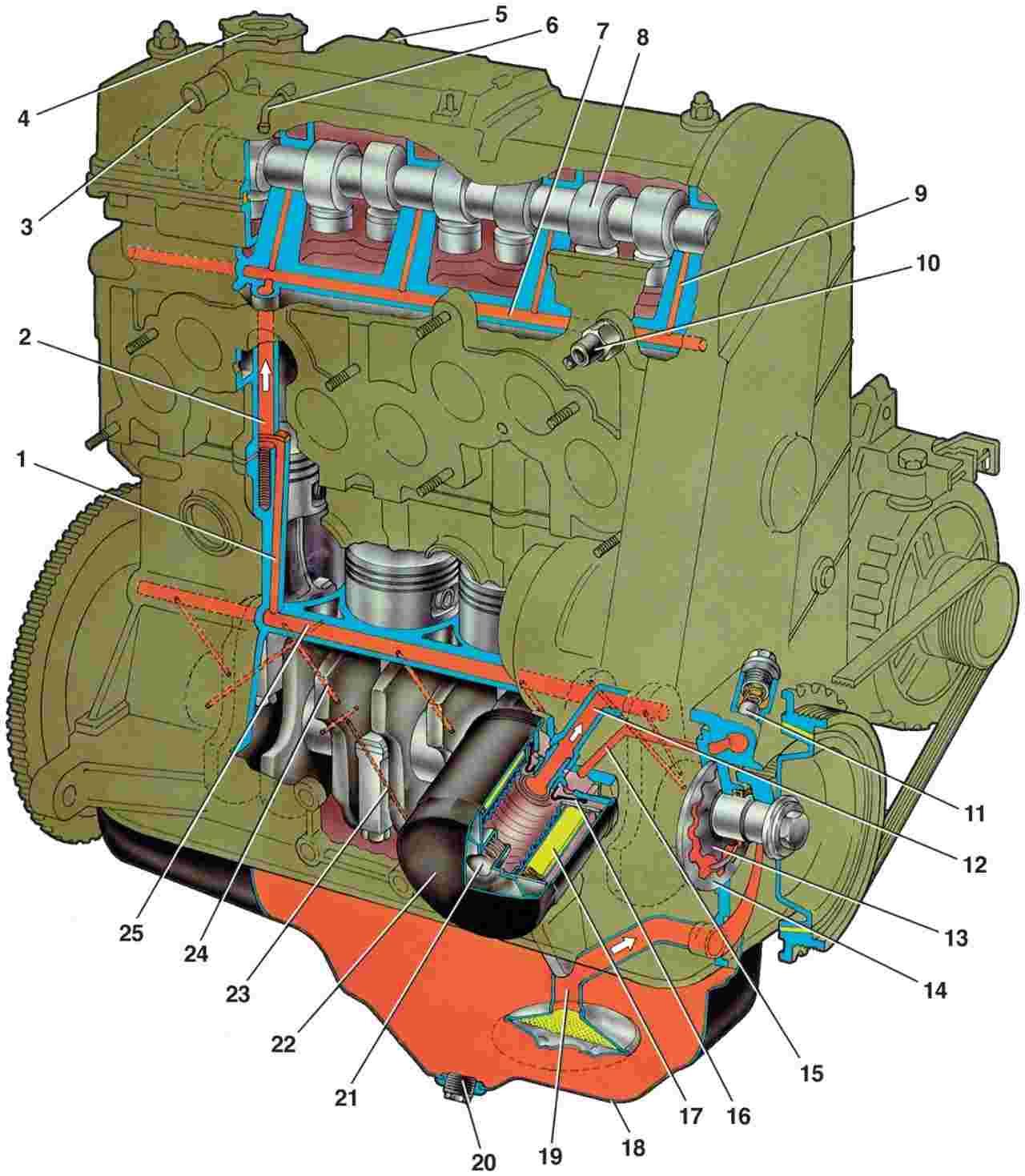 Масляная система ваз 2109 схема