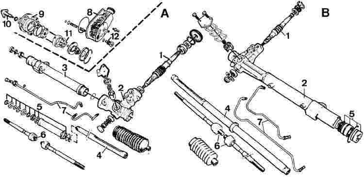 Ремонт рулевой рейки своими руками форд