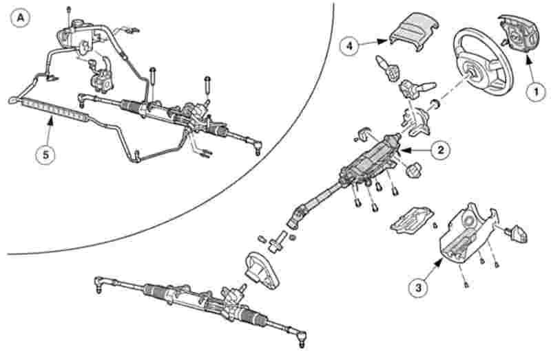 Рулевая рейка ремонт своими руками форд мондео 3