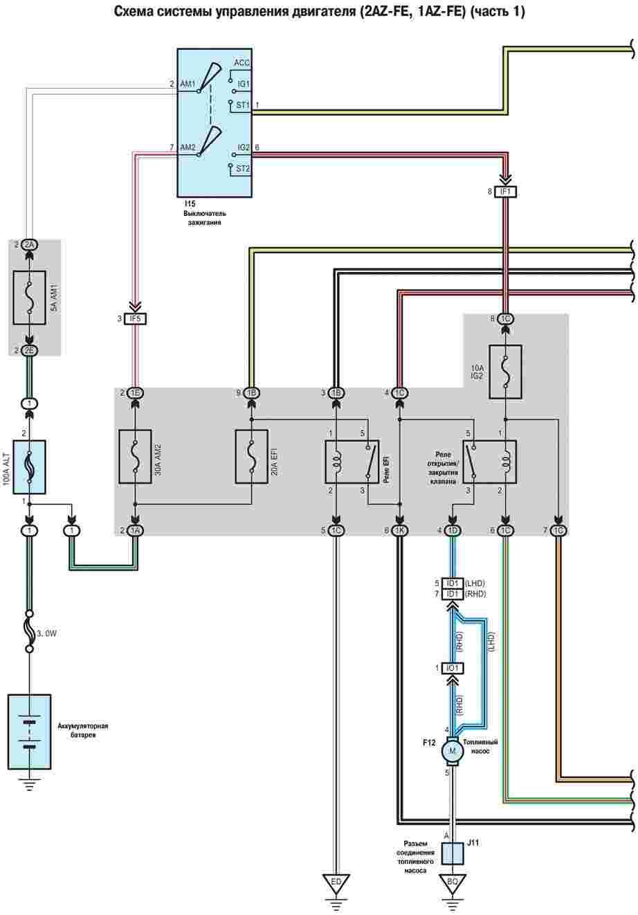 Структурная схема биполярного транзистора типа p-n-p