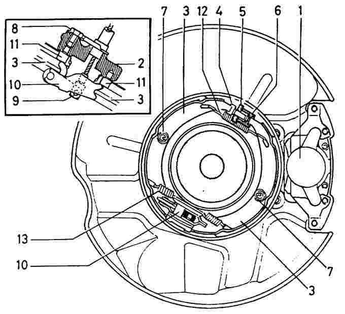 Как правильно натянуть Тормозные Технические БензиИнструкция по