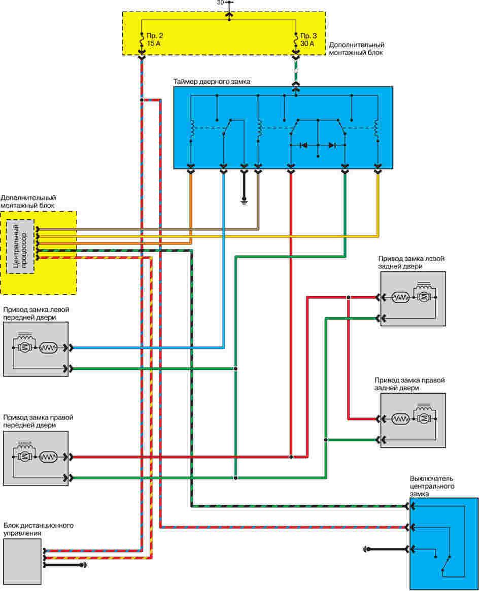 Схема автомобильного замка