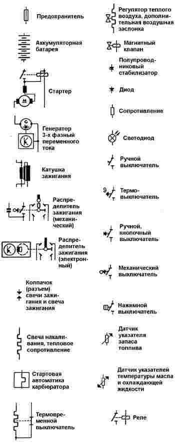 Условные обозначения элементов на электрической схеме