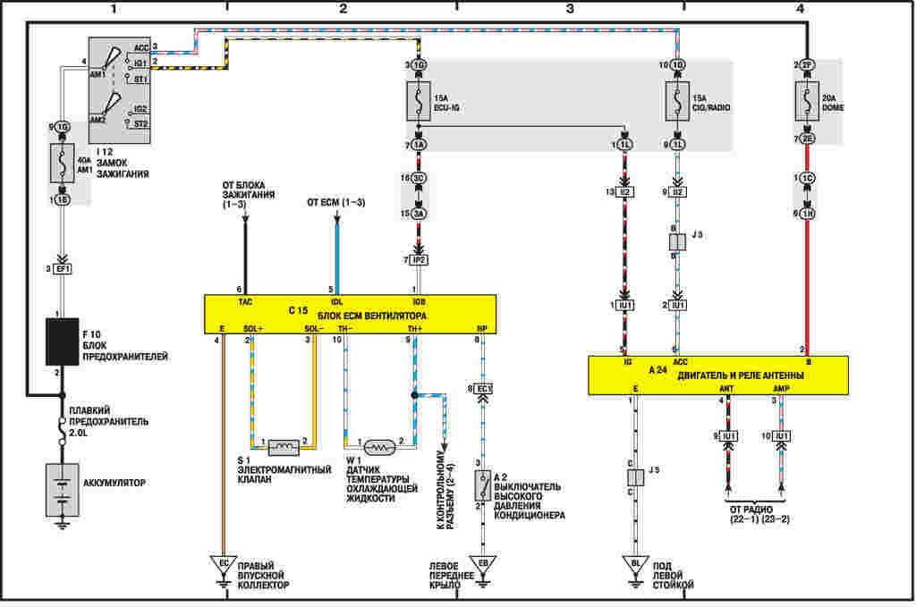 Схема вентилятора охлаждения тойота калдина